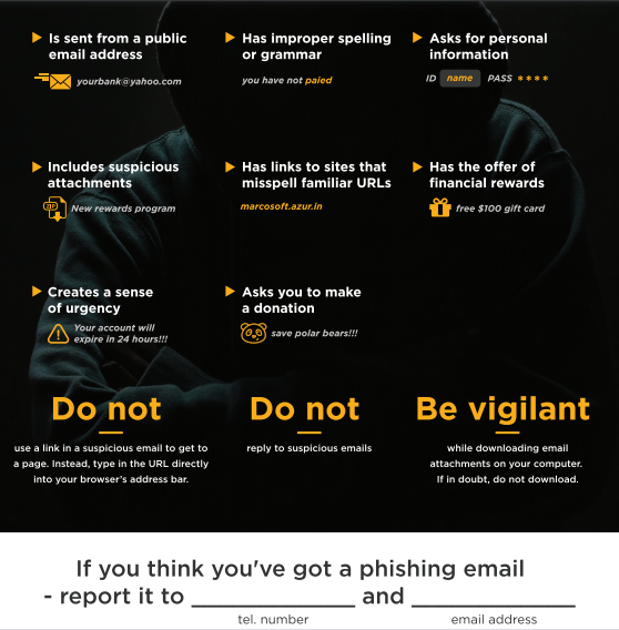 phishing preview 2